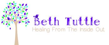 Acupressure to Relieve Skin Allergy, Rash, Hives, Eczema or ...