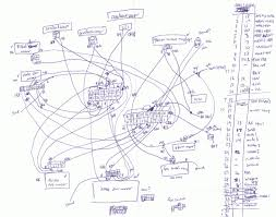 rb25det wiring diagram with schematic 61868 linkinx com Rb25det Wiring Diagram medium size of wiring diagrams rb25det wiring diagram with basic pictures rb25det wiring diagram with schematic rb25det wiring diagram complete