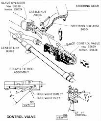 1977 corvette starter wiring diagram 1977 discover your wiring parts diagrams 2008 corvette 86 ford f 150 alternator wiring