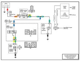 power commander wiring diagram wiring diagram and schematic design 06 jeep mander fuse box diagram automotive wiring diagrams