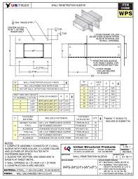 sundowner horse trailer wiring diagram inspirational car frontier horse trailer wiring diagram 6 plug sundowner horse trailer wiring diagram inspirational car frontier horse trailer wiring diagram frontier horse trailer