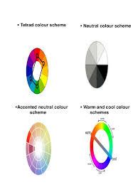 ... colour scheme scheme; 8.