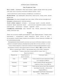 отчет по производственной практике землеустройство ОТЧЕТ О производственной практике по землеустройству Отчет по производственной практике землеустройство Отчет по производственной практике землеустройство