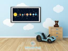 Solar System Bedroom Decor Solar System Printable Wall Art These Bare Walls