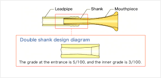 Yamaha French Horn Mouthpiece Chart Choosing A Horn How To Choose A Mouthpiece Musical