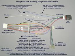 clarion radio wiring diagram panoramabypatysesma com clarion head unit wiring diagram car radio 2001 mitsubishi galant stereo in