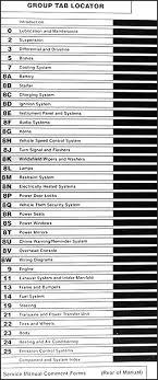 1997 caravan, town & country, & voyager van repair shop manual Chrysler Grand Voyager Wiring Diagram this manual covers all 1997 dodge caravan & grand caravan, chrysler town and country, and plymouth grand voyager models, including minivan, lx, lxi, se, chrysler grand voyager wiring diagrams download