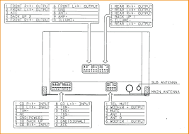 bussmann fuse block wiring diagram panoramabypatysesma com bussmann fuse panel board electrical rewire page 2 sea hunt boats beautiful block wiring diagram 5