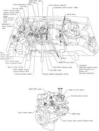nissan d21 engine diagram wiring diagram datasource nissan d21 engine diagram wiring diagram home nissan hardbody engine diagram nissan d21 engine diagram