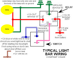 motorcycle light bar wiring