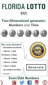 Lotto 649 Past Winning Numbers