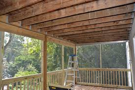 Wood Awnings awnings for decks hgtv 8448 by guidejewelry.us