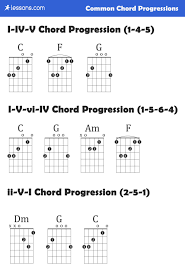 Blues Chord Progression Chart 76 Always Up To Date Music Progression Chart
