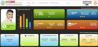 Ap Cm Dashboard Street Lights Monitoring Govt Schemes Using Technology How Andhra Pradesh