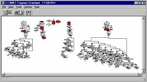 Software Migrations Limited Workbench Details Program Flowchart