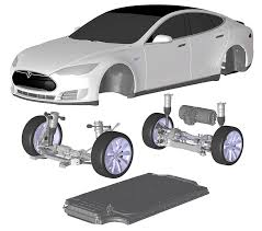 electric car motor diagram. Diagram Of The Tesla Model S Showing Its Battery Pack. (Courtesy Motors) Electric Car Motor