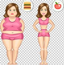 Weight Loss For Women Adipose Tissue Weight Loss Fat Cartoon Women Two Girl