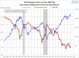 A New Look At Nyse Margin Debt And The Market Spdr S P 500