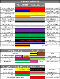 Car Colour Codes Chart Car Wiring Diagrams Color Codes Wiring Diagram Mega