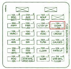 chevrolet blazer questions where's the fuse for the cigarette 1987 ford f150 fuse box diagram picture 1987 Ford F150 Fuse Box Diagram #39