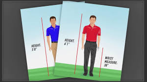 Ping Online Fitting Chart 39 All Inclusive Ping Eye 2 Chart