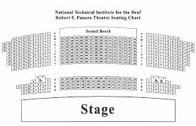 Hangar Theatre Seating Chart Department Of Performing Arts National Technical Institute