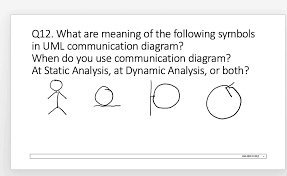 Solved Q12 What Are Meaning Of The Following Symbols In