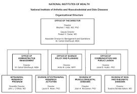 Fy 2011 Congressional Justification Niams