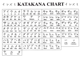 Kanji Translation Chart 64 Competent Japanese Kanji Letters