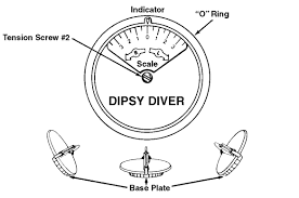 Fish Seeker Depth Chart Fishing With A Dipsy Diver Watersports Magazine