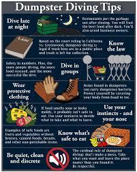 best d dive images dumpster diving frugal and dumpster diving tips
