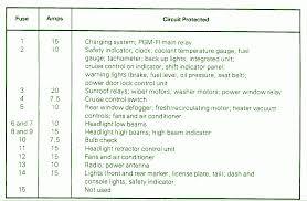 2012 honda accord fuse box diagram modern design of wiring diagram • 2012 accord fuse box diagram wiring diagram for you u2022 rh atesgah com 2014 honda accord fuse box diagram honda accord fuse box layout