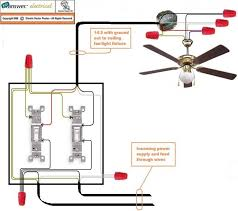 wiring a ceiling fan and light with two switches diagram wiring a Ceiling Fans Wiring Diagrams Two Switches wire ceiling fan with light facbooik com wiring a ceiling fan and light with two switches ceiling fan wiring diagram 2 switches