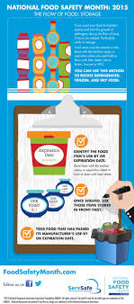 Food Storage Times 22 Best Food Safety Posters Images On Pinterest Safety Posters