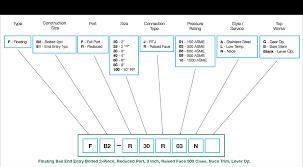 Technical Data Jag