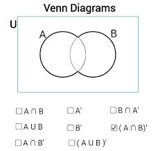 Set Notation Venn Diagram Venn Diagrams Symbols Paintingmississauga Com