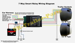 rv tail light wiring diagram wiring diagram shrutiradio 7 way trailer plug wiring diagram gmc at Camper Trailer Plug Wiring Diagram