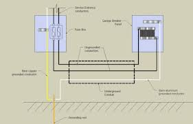 open fault underground to garage sub panel page3 doityourself garage feeder diagram jpg views 1829 size 20 0 kb