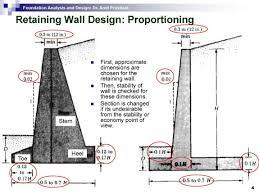 stone retaining wall design