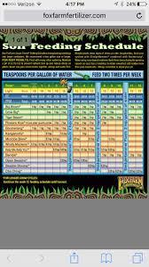 Fox Farm Nutrient Chart Foxfarm Nutrient Trio Feeding 420 Magazine