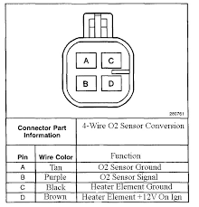 club scion tc forums o2 sensor on s pipe (wiring ?) o2 sensor wiring diagram 1989 dodge ram is this the diagram i am suppose to follow when putting the wires back in those holes?