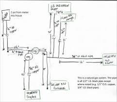 directv wiring diagram electrical wiring diagram genie system diagram wiring diagram usedgenie system diagram manual e book directv genie wiring diagram awesome