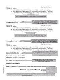 Bistrun 24 Volunteer Work On Resume Template Best Resume Templates