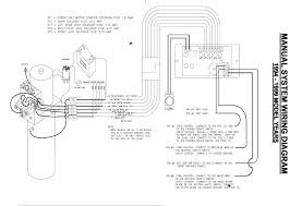 wiring diagram for 1985 fleetwood southwind wiring diagram fleetwood battery wiring for motorhome wiring diagramwiring diagram for 1985 fleetwood southwind data wiring diagram update3
