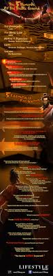 best images about sun tzu s art of war for life work on sun tzu art of war infographic the art of war decoded as an infographic by