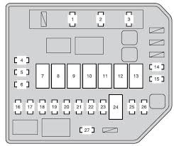 2010 pt cruiser fuse box diagram complete wiring diagrams \u2022 2009 pt cruiser fuse panel at 2009pt Cruiser Fuse Box