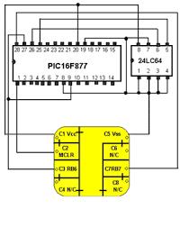 cardman s smartcards data ram 368 bytes data eeprom 256 bytes max freq 20 mhz a d converters 10 bits 8 i o ports 33 in circuit serial programming icsp via 2 pins