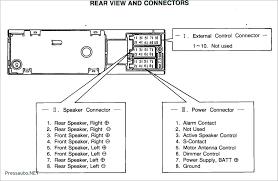 wiring diagram 1994 jeep shelectrik com wiring diagram 1994 jeep full size of jeep stereo wiring diagram radio harness grand circuit o