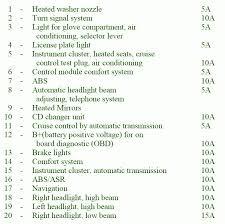 06 vw passat fuse diagram awesome vw car radio stereo audio wiring VW Electrical Diagram at Vw Polo 2006 Radio Wiring Diagram
