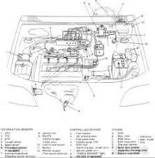 similiar suzuki locations keywords suzuki sx4 fuse box location image details